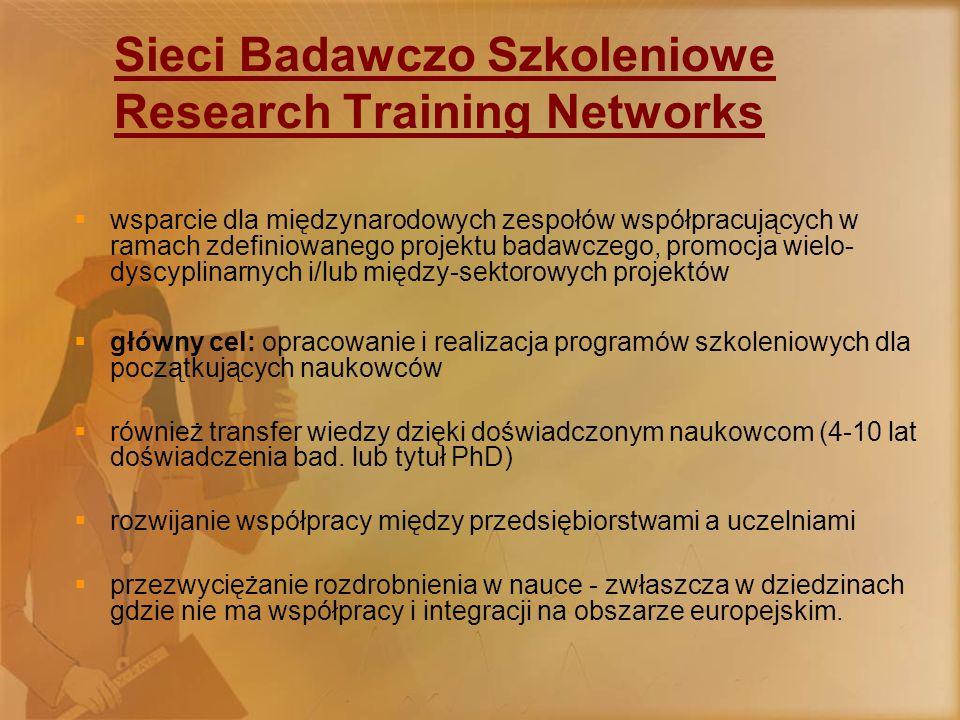 Sieci Badawczo Szkoleniowe Research Training Networks  wsparcie dla międzynarodowych zespołów współpracujących w ramach zdefiniowanego projektu badawczego, promocja wielo- dyscyplinarnych i/lub między-sektorowych projektów  główny cel: opracowanie i realizacja programów szkoleniowych dla początkujących naukowców  również transfer wiedzy dzięki doświadczonym naukowcom (4-10 lat doświadczenia bad.