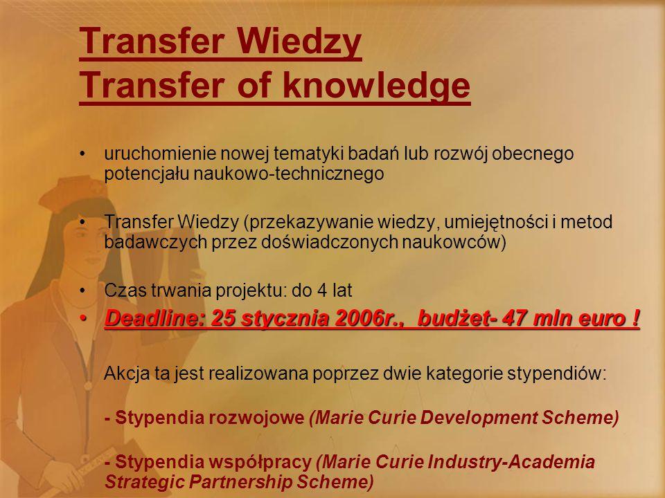 Transfer Wiedzy Transfer of knowledge uruchomienie nowej tematyki badań lub rozwój obecnego potencjału naukowo-technicznego Transfer Wiedzy (przekazywanie wiedzy, umiejętności i metod badawczych przez doświadczonych naukowców) Czas trwania projektu: do 4 lat Deadline: 25 stycznia 2006r., budżet- 47 mln euro !Deadline: 25 stycznia 2006r., budżet- 47 mln euro .