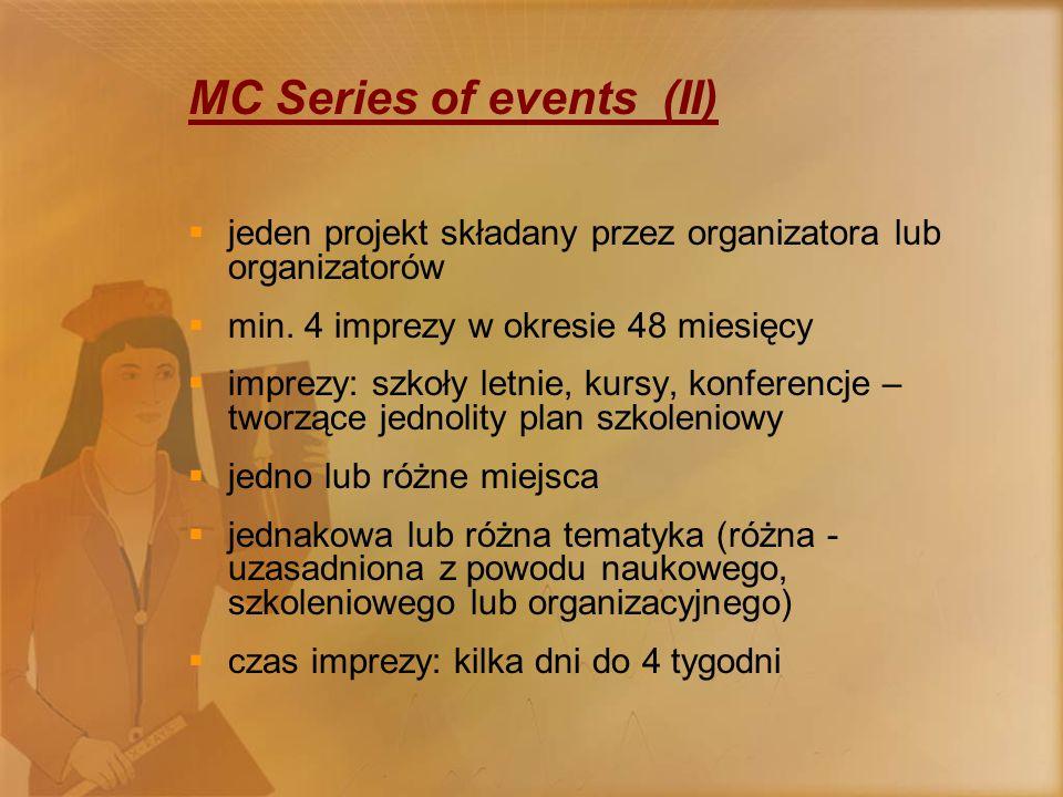 MC Series of events (II)  jeden projekt składany przez organizatora lub organizatorów  min.