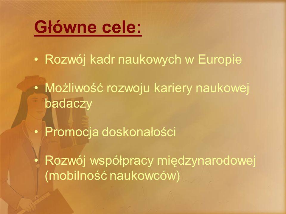 Główne cele: Rozwój kadr naukowych w Europie Możliwość rozwoju kariery naukowej badaczy Promocja doskonałości Rozwój współpracy międzynarodowej (mobilność naukowców)