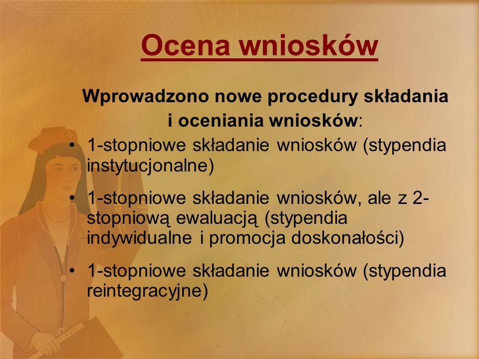 Ocena wniosków Wprowadzono nowe procedury składania i oceniania wniosków: 1-stopniowe składanie wniosków (stypendia instytucjonalne) 1-stopniowe składanie wniosków, ale z 2- stopniową ewaluacją (stypendia indywidualne i promocja doskonałości) 1-stopniowe składanie wniosków (stypendia reintegracyjne)