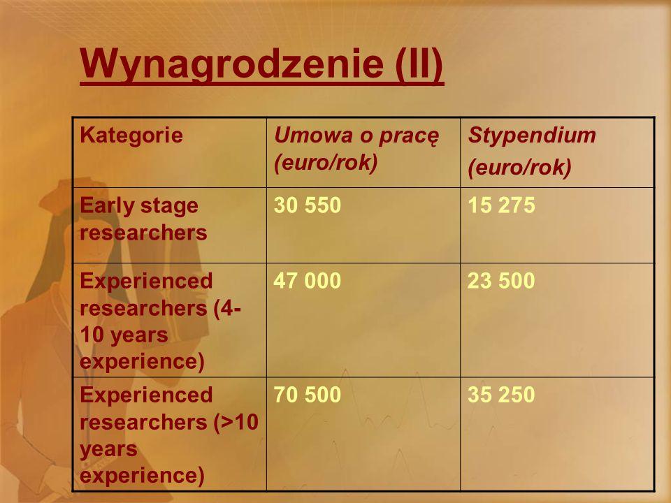 Wynagrodzenie (II) KategorieUmowa o pracę (euro/rok) Stypendium (euro/rok) Early stage researchers 30 55015 275 Experienced researchers (4- 10 years experience) 47 00023 500 Experienced researchers (>10 years experience) 70 50035 250