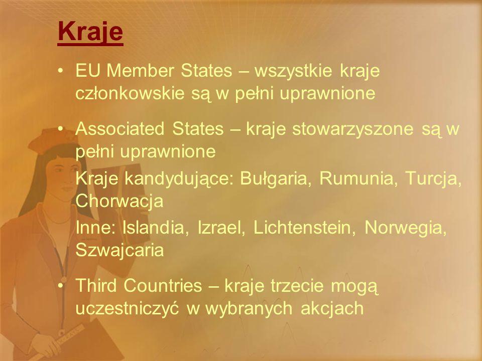 Kraje EU Member States – wszystkie kraje członkowskie są w pełni uprawnione Associated States – kraje stowarzyszone są w pełni uprawnione Kraje kandydujące: Bułgaria, Rumunia, Turcja, Chorwacja Inne: Islandia, Izrael, Lichtenstein, Norwegia, Szwajcaria Third Countries – kraje trzecie mogą uczestniczyć w wybranych akcjach