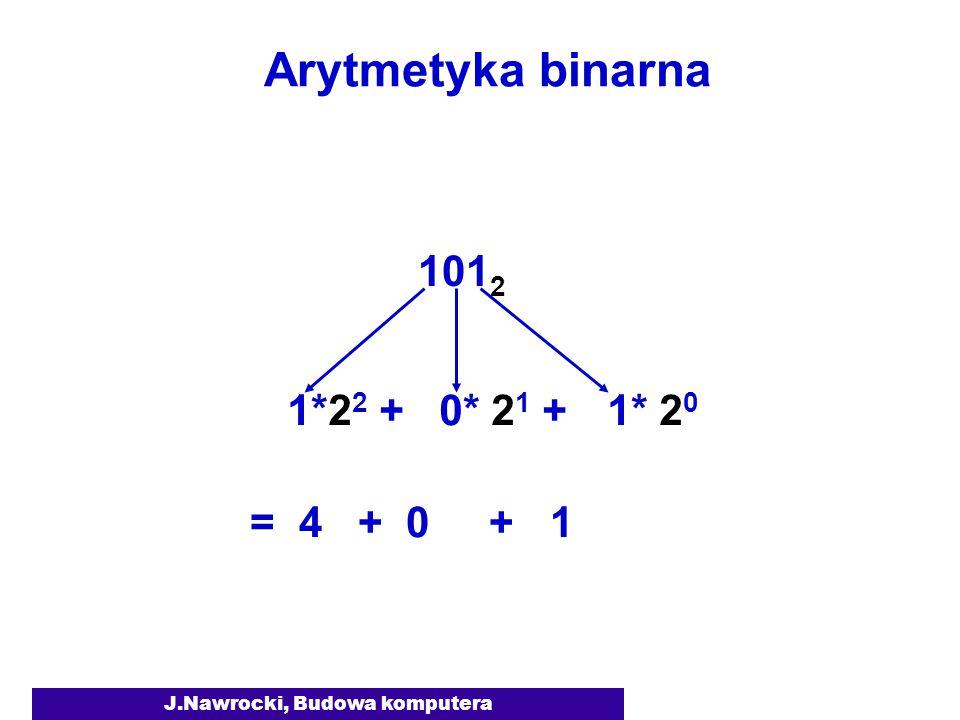 J.Nawrocki, Budowa komputera Arytmetyka binarna 101 2 = 4 + 0 + 1 1* 2 0 0* 2 1 +1*2 2 +