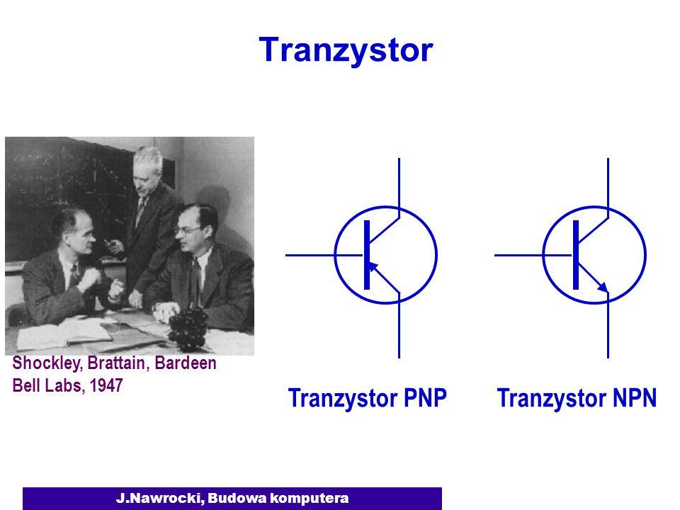 J.Nawrocki, Budowa komputera Tranzystor Shockley, Brattain, Bardeen Bell Labs, 1947 Tranzystor PNP Tranzystor NPN