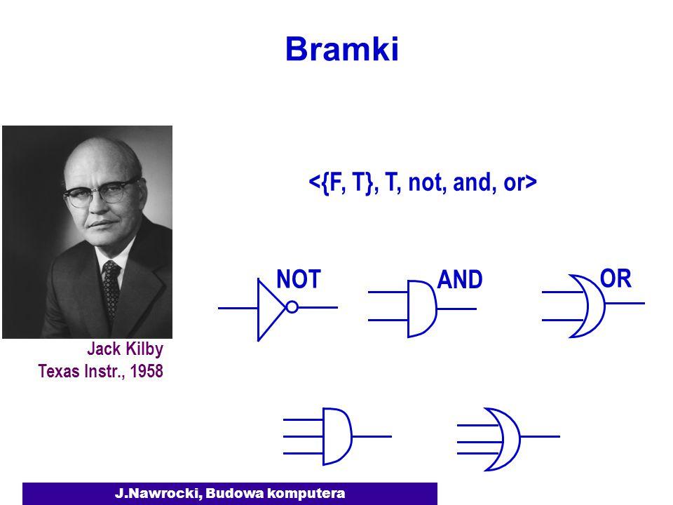 J.Nawrocki, Budowa komputera Bramki AND OR NOT Jack Kilby Texas Instr., 1958