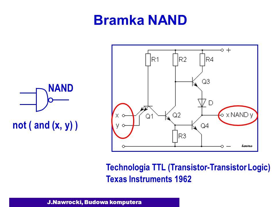 J.Nawrocki, Budowa komputera Bramka NAND Technologia TTL (Transistor-Transistor Logic) Texas Instruments 1962 NAND not ( and (x, y) )