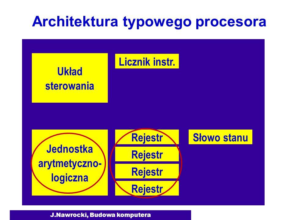 J.Nawrocki, Budowa komputera Architektura typowego procesora Układ sterowania Licznik instr. Słowo stanu Jednostka arytmetyczno- logiczna Rejestr