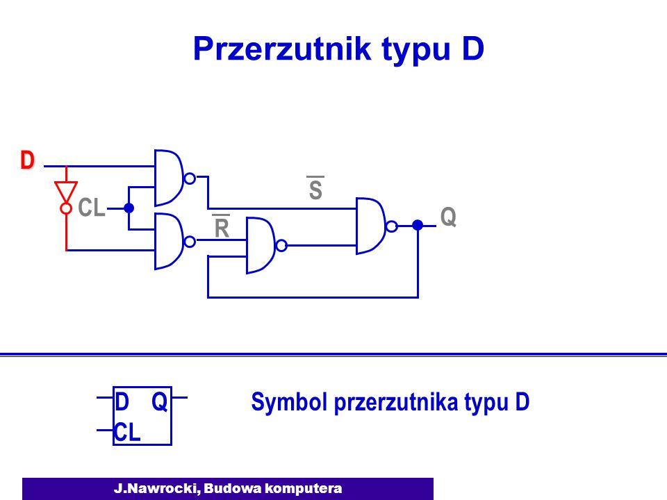 J.Nawrocki, Budowa komputera Przerzutnik typu D S Q R D CL D QSymbol przerzutnika typu D