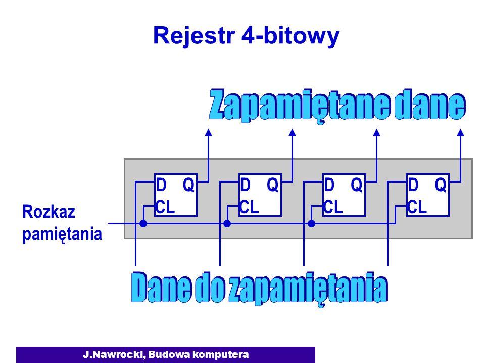 J.Nawrocki, Budowa komputera Rejestr 4-bitowy D CL QD QD QD Q Rozkaz pamiętania