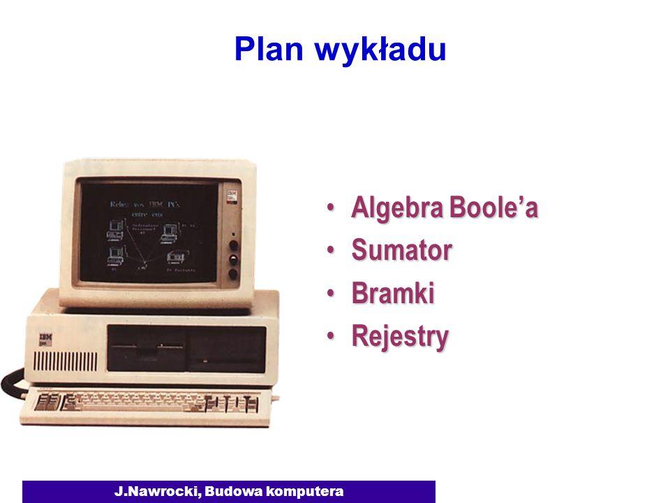 J.Nawrocki, Budowa komputera Plan wykładu Algebra Boole'a Algebra Boole'a Sumator Sumator Bramki Bramki Rejestry Rejestry