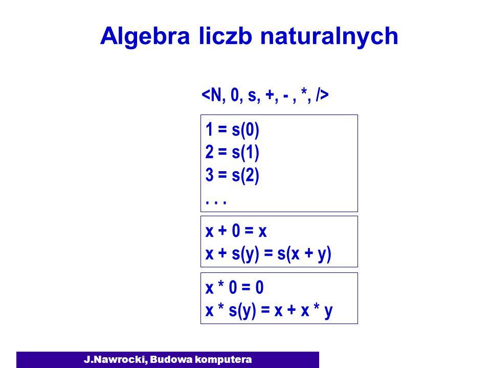 J.Nawrocki, Budowa komputera Algebra liczb naturalnych 1 = s(0) 2 = s(1) 3 = s(2)... x + 0 = x x + s(y) = s(x + y) x * 0 = 0 x * s(y) = x + x * y