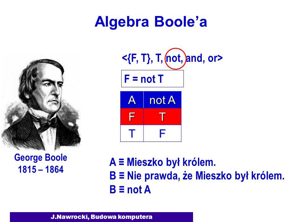 J.Nawrocki, Budowa komputera Algebra Boole'a George Boole 1815 – 1864 F = not TA not A FT TF A ≡ Mieszko był królem. B ≡ Nie prawda, że Mieszko był kr