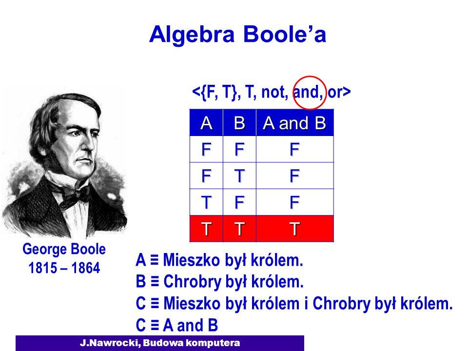 J.Nawrocki, Budowa komputera Algebra Boole'a George Boole 1815 – 1864 AB A and B FFF FTF TFF TTT A ≡ Mieszko był królem. B ≡ Chrobry był królem. C ≡ M