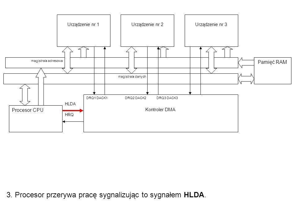 3. Procesor przerywa pracę sygnalizując to sygnałem HLDA. Procesor CPU Urządzenie nr 1 magistrala adresowa Urządzenie nr 2 magistrala danych Urządzeni