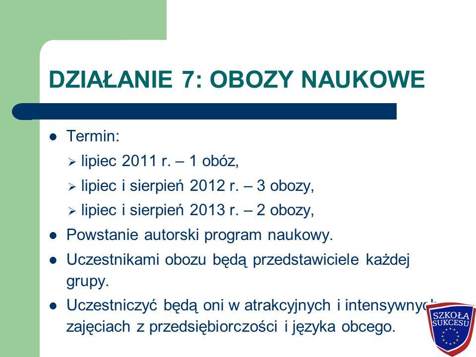 DZIAŁANIE 7: OBOZY NAUKOWE Termin:  lipiec 2011 r. – 1 obóz,  lipiec i sierpień 2012 r. – 3 obozy,  lipiec i sierpień 2013 r. – 2 obozy, Powstanie