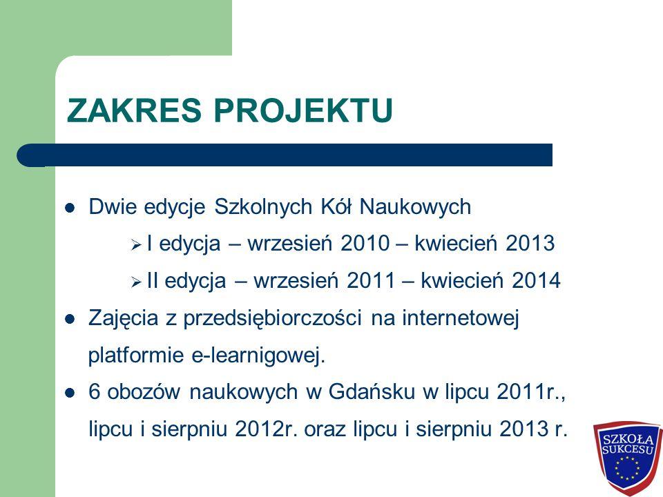 ZAKRES PROJEKTU Dwie edycje Szkolnych Kół Naukowych  I edycja – wrzesień 2010 – kwiecień 2013  II edycja – wrzesień 2011 – kwiecień 2014 Zajęcia z przedsiębiorczości na internetowej platformie e-learnigowej.
