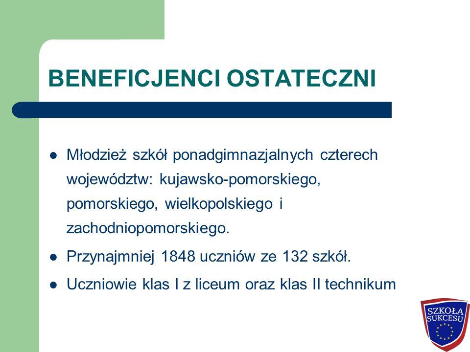 BENEFICJENCI OSTATECZNI Młodzież szkół ponadgimnazjalnych czterech województw: kujawsko-pomorskiego, pomorskiego, wielkopolskiego i zachodniopomorskie
