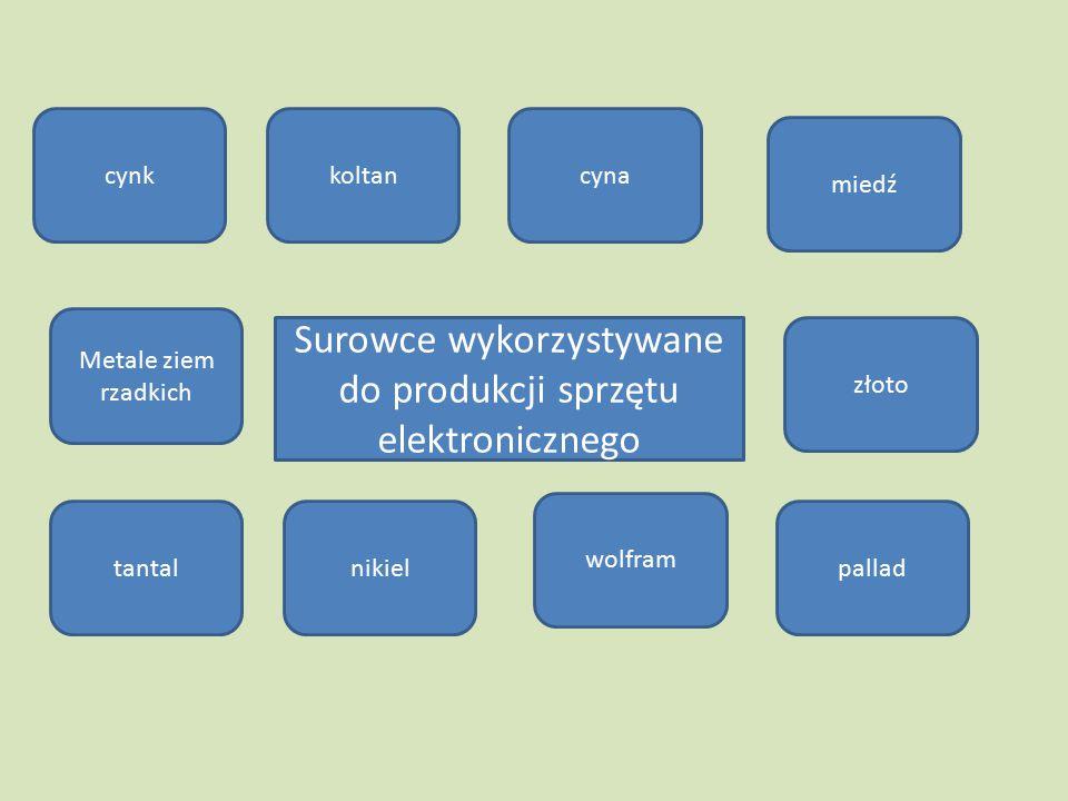Metale ziem rzadkich Zastosowanie: cer wykorzystywany jest do produkcji m.in.