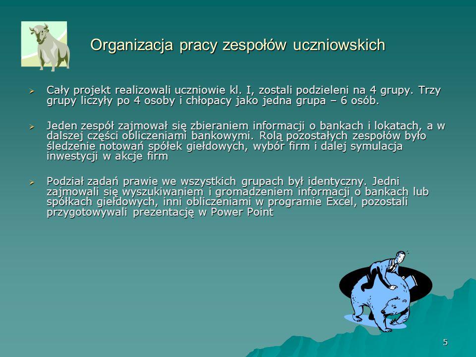 5 Organizacja pracy zespołów uczniowskich  Cały projekt realizowali uczniowie kl.