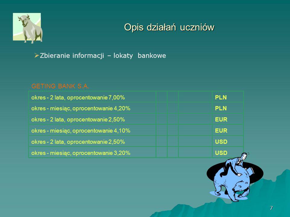 7 Opis działań uczniów  Zbieranie informacji – lokaty bankowe GETING BANK S.A.