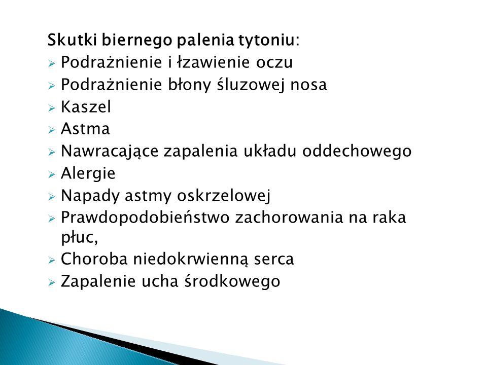 Skutki biernego palenia tytoniu:  Podrażnienie i łzawienie oczu  Podrażnienie błony śluzowej nosa  Kaszel  Astma  Nawracające zapalenia układu od
