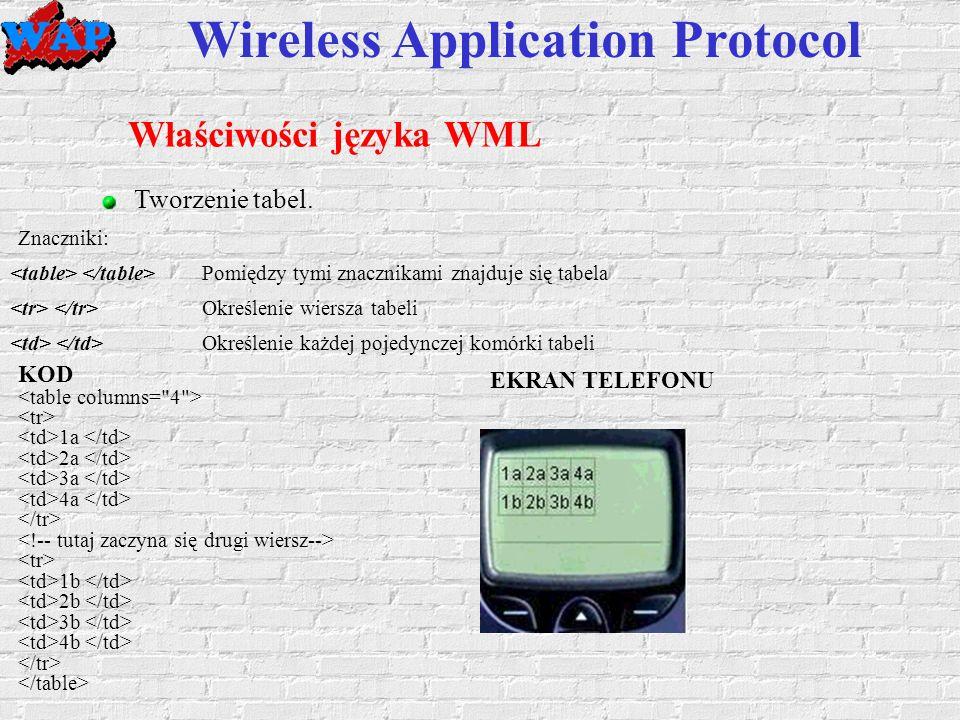 Wireless Application Protocol Właściwości języka WML Tworzenie tabel.
