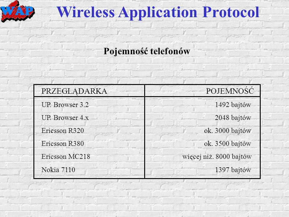 Wireless Application Protocol Pojemność telefonów PRZEGLĄDARKA POJEMNOŚĆ UP.