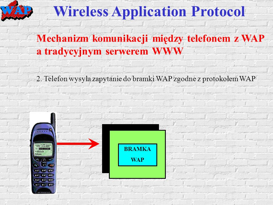 Wireless Application Protocol Mechanizm komunikacji między telefonem z WAP a tradycyjnym serwerem WWW 2. Telefon wysyła zapytanie do bramki WAP zgodne