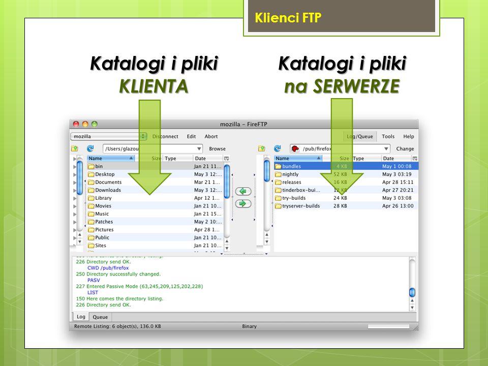 Klienci FTP Katalogi i pliki KLIENTA Katalogi i pliki na SERWERZE