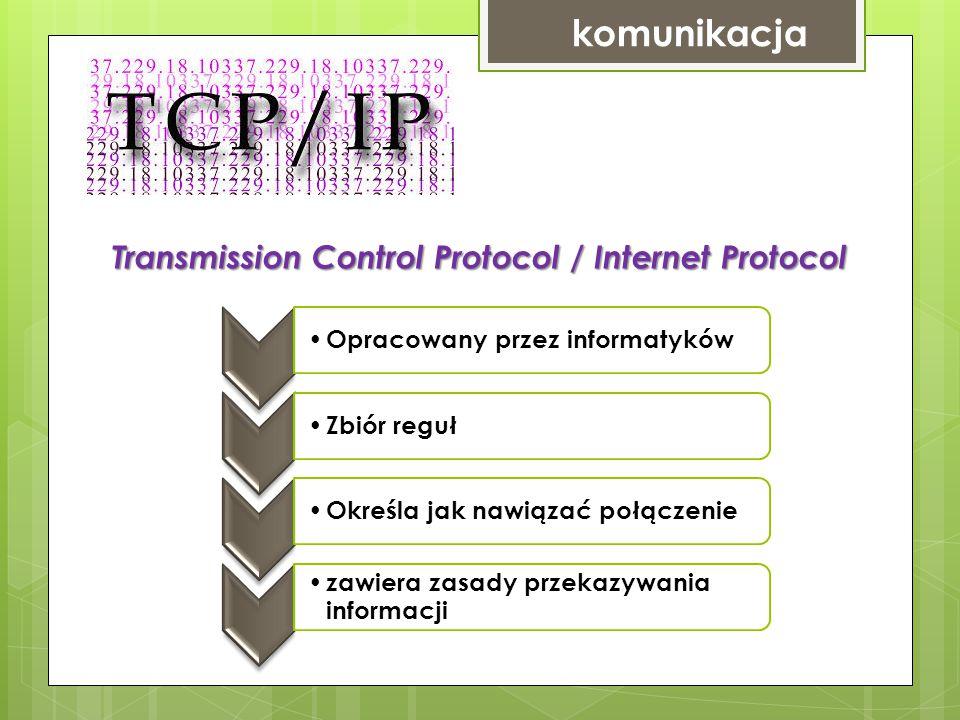 komunikacja Transmission Control Protocol / Internet Protocol Opracowany przez informatyków Zbiór reguł Określa jak nawiązać połączenie zawiera zasady przekazywania informacji
