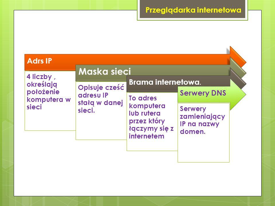 Przeglądarka internetowa Adrs IP 4 liczby, określają położenie komputera w sieci Maska sieci Opisuje cześć adresu IP stałą w danej sieci.