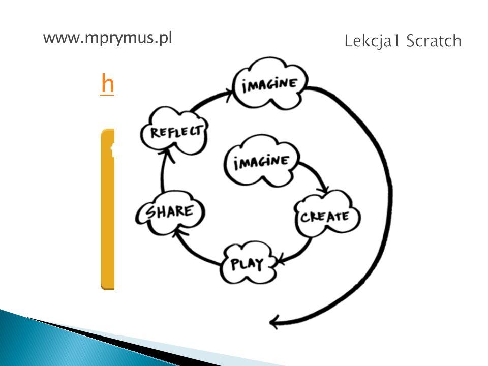 W Scratch'u można programować zarówno na 'normalnym' komputerze (Windows/Linux/iMac) jak i oczywiście na naszej RPi.