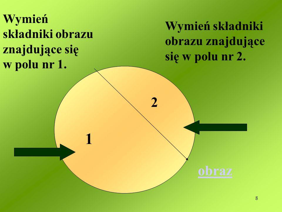 8 Wymień składniki obrazu znajdujące się w polu nr 1. Wymień składniki obrazu znajdujące się w polu nr 2. 1 2 obraz