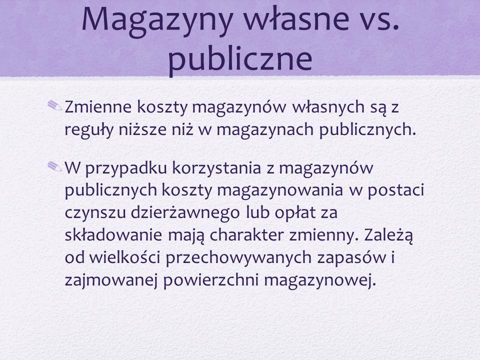 Magazyny własne vs. publiczne ✎ Zmienne koszty magazynów własnych są z reguły niższe niż w magazynach publicznych. ✎ W przypadku korzystania z magazyn