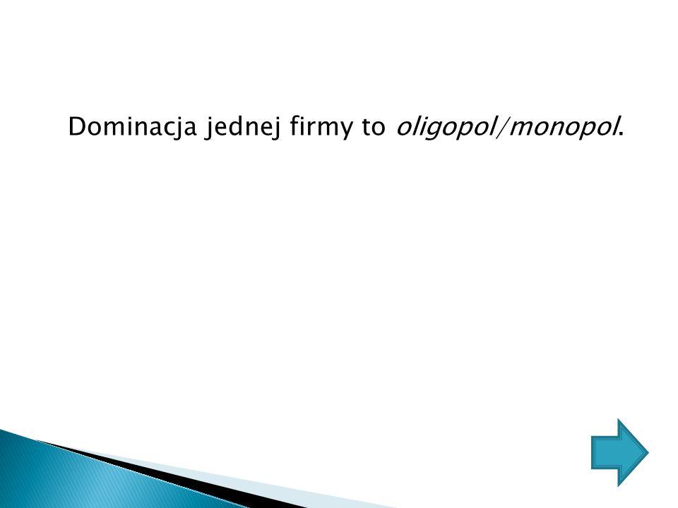 Dominacja jednej firmy to oligopol/monopol.
