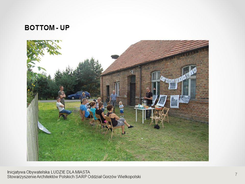 BOTTOM - UP 7 Inicjatywa Obywatelska LUDZIE DLA MIASTA Stowarzyszenie Architektów Polskich SARP Oddział Gorzów Wielkopolski