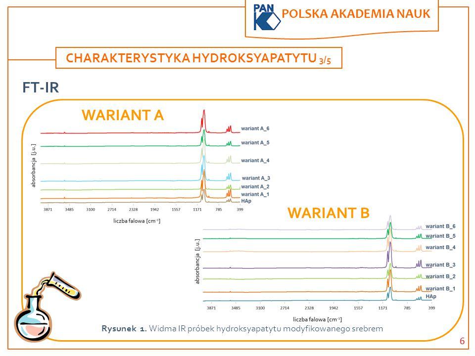 6 POLSKA AKADEMIA NAUK. CHARAKTERYSTYKA HYDROKSYAPATYTU 3/5 Rysunek 1. Widma IR próbek hydroksyapatytu modyfikowanego srebrem FT-IR WARIANT A WARIANT