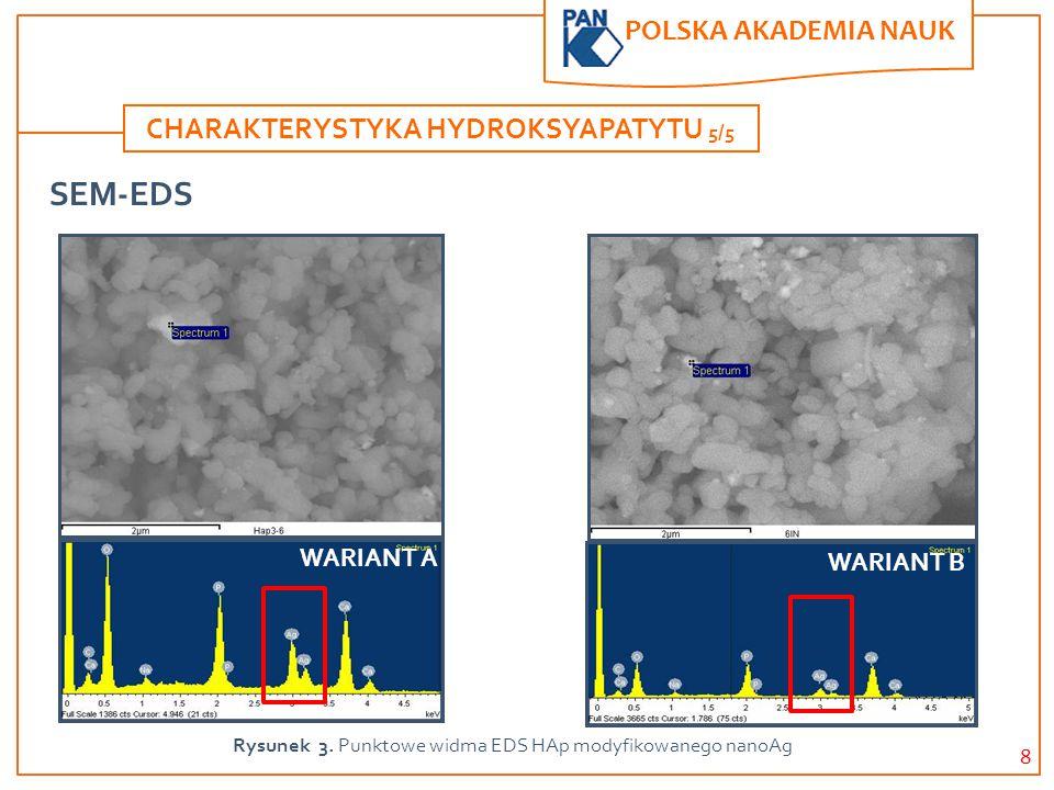 8 POLSKA AKADEMIA NAUK. CHARAKTERYSTYKA HYDROKSYAPATYTU 5/5 SEM-EDS Rysunek 3. Punktowe widma EDS HAp modyfikowanego nanoAg WARIANT A WARIANT B