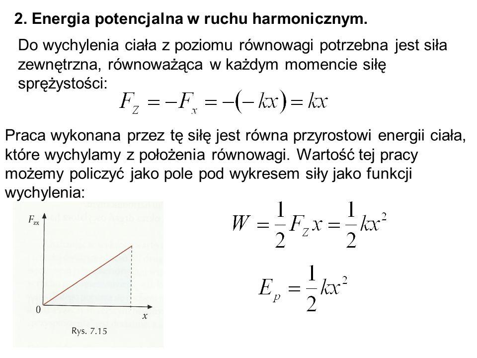 2. Energia potencjalna w ruchu harmonicznym. Do wychylenia ciała z poziomu równowagi potrzebna jest siła zewnętrzna, równoważąca w każdym momencie sił