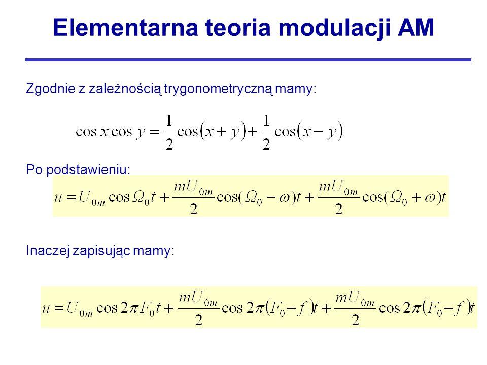 Zgodnie z zależnością trygonometryczną mamy: Po podstawieniu: Inaczej zapisując mamy: Elementarna teoria modulacji AM