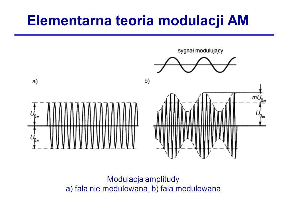 Modulacja amplitudy a) fala nie modulowana, b) fala modulowana Elementarna teoria modulacji AM