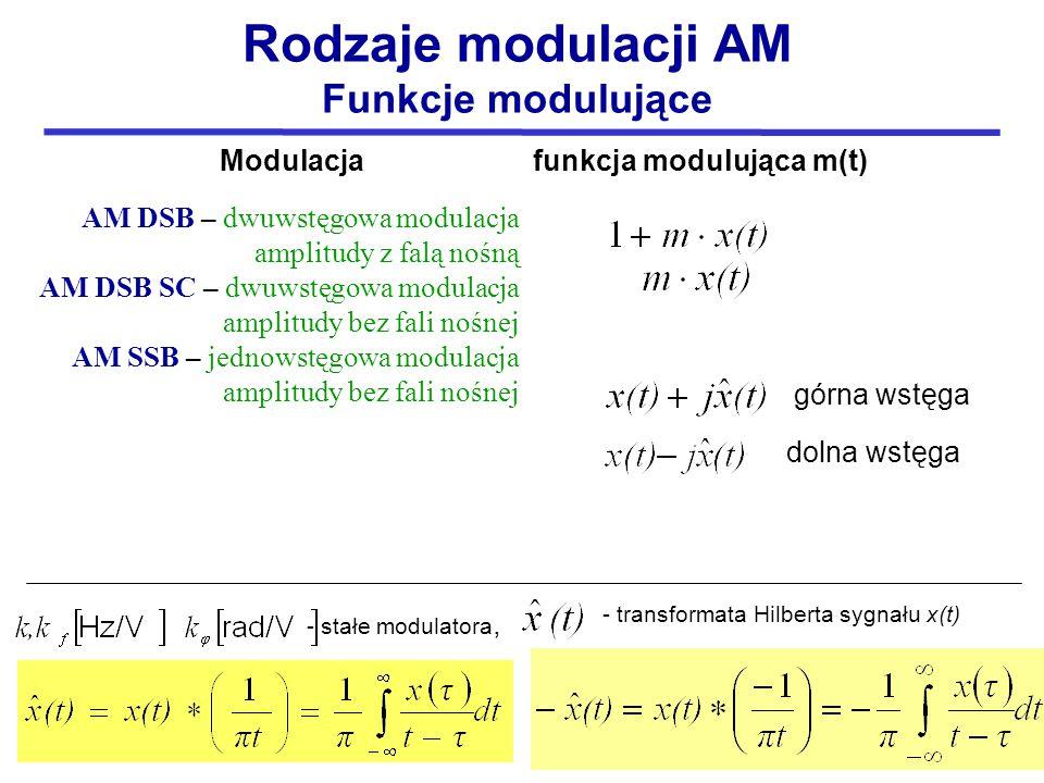 Modulacjafunkcja modulująca m(t) górna wstęga dolna wstęga - stałe modulatora, - transformata Hilberta sygnału x(t) AM DSB – dwuwstęgowa modulacja amplitudy z falą nośną AM DSB SC – dwuwstęgowa modulacja amplitudy bez fali nośnej AM SSB – jednowstęgowa modulacja amplitudy bez fali nośnej Rodzaje modulacji AM Funkcje modulujące
