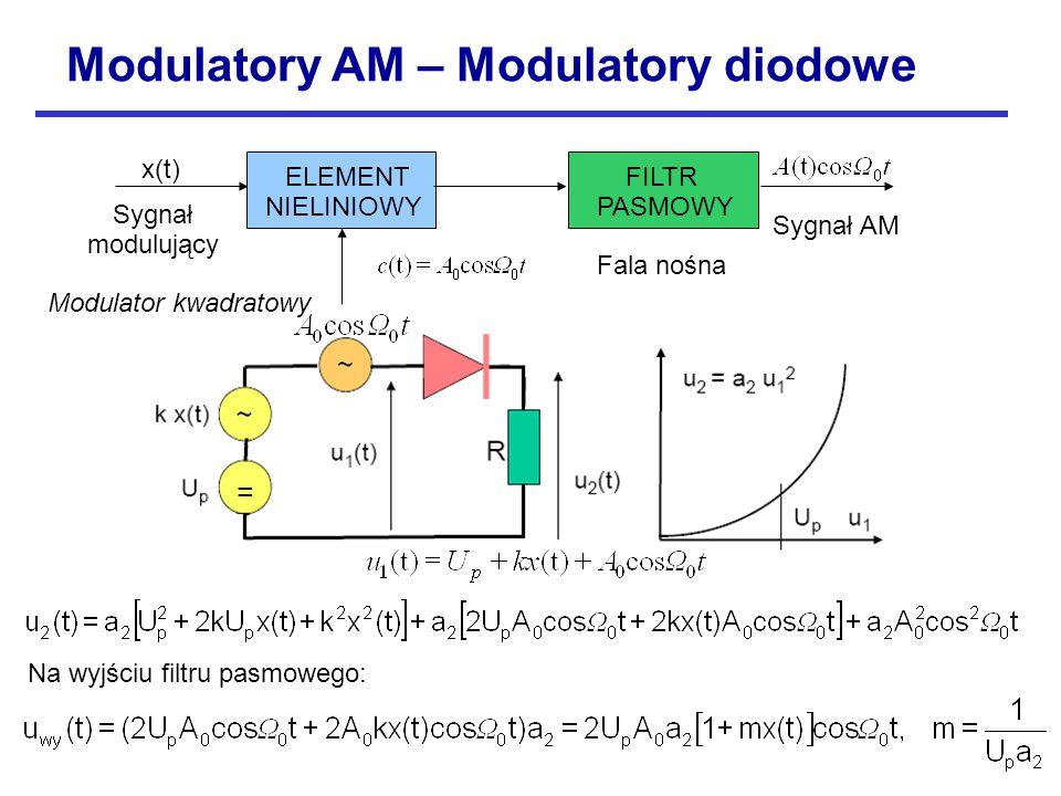 ELEMENT NIELINIOWY FILTR PASMOWY Sygnał modulujący Fala nośna Sygnał AM x(t) Modulator kwadratowy Na wyjściu filtru pasmowego: = Modulatory AM – Modulatory diodowe