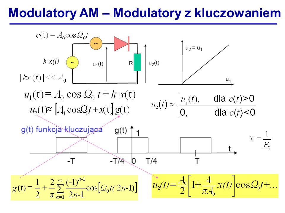k x(t) Modulatory AM – Modulatory z kluczowaniem
