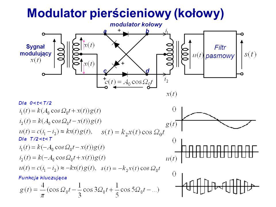 Filtr pasmowy Sygnał modulujący modulator kołowy ab cd Modulator pierścieniowy (kołowy)