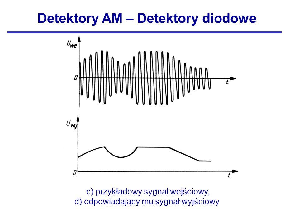 c) przykładowy sygnał wejściowy, d) odpowiadający mu sygnał wyjściowy Detektory AM – Detektory diodowe