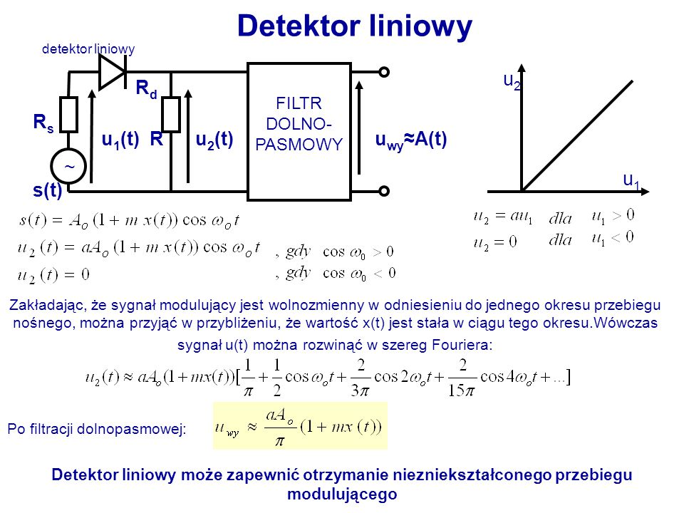 ~ FILTR DOLNO- PASMOWY R RsRs RdRd s(t) u 1 (t)u 2 (t)u wy ≈A(t) u2u2 u1u1 detektor liniowy Detektor liniowy może zapewnić otrzymanie niezniekształconego przebiegu modulującego Zakładając, że sygnał modulujący jest wolnozmienny w odniesieniu do jednego okresu przebiegu nośnego, można przyjąć w przybliżeniu, że wartość x(t) jest stała w ciągu tego okresu.Wówczas sygnał u(t) można rozwinąć w szereg Fouriera: Po filtracji dolnopasmowej: Detektor liniowy