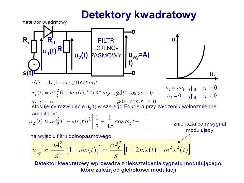 ~ RsRs s(t) RdRd u 2 (t) u wy ≈A( t) R FILTR DOLNO- PASMOWY u 1 (t) u2u2 u1u1 detektor kwadratowy zniekształcony sygnał modulujący Detektor kwadratowy wprowadza zniekształcenia sygnału modulującego, które zależą od głębokości modulacji stosujemy rozwinięcie u 2 (t) w szerego Fouriera przy założeniu wolnozmiennej amplitudy : na wyjściu filtru dolnopasmowego: Detektory kwadratowy
