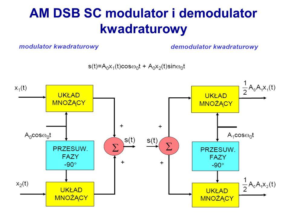 AM DSB SC modulator i demodulator kwadraturowy